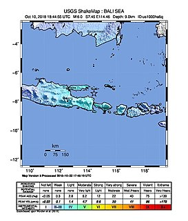 2018 East Java earthquake