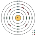 39 yttrium (Y) enhanced Bohr model.png