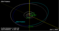 884 Priamus orbit on 01 Jan 2009.png