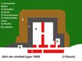 Abri de combat type 1898 2.png
