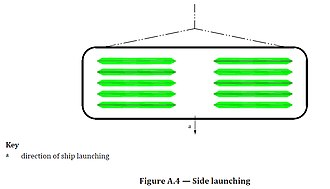 Airbag launching - Image: Air bags side launching arrangement