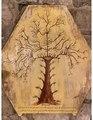 Al Sheikh Hussein Hamadeh Family Tree in Baakleen.pdf