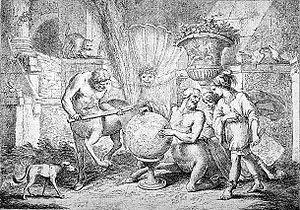 Fundamentos Teoricos De La Educacion Fisica Wikipedia