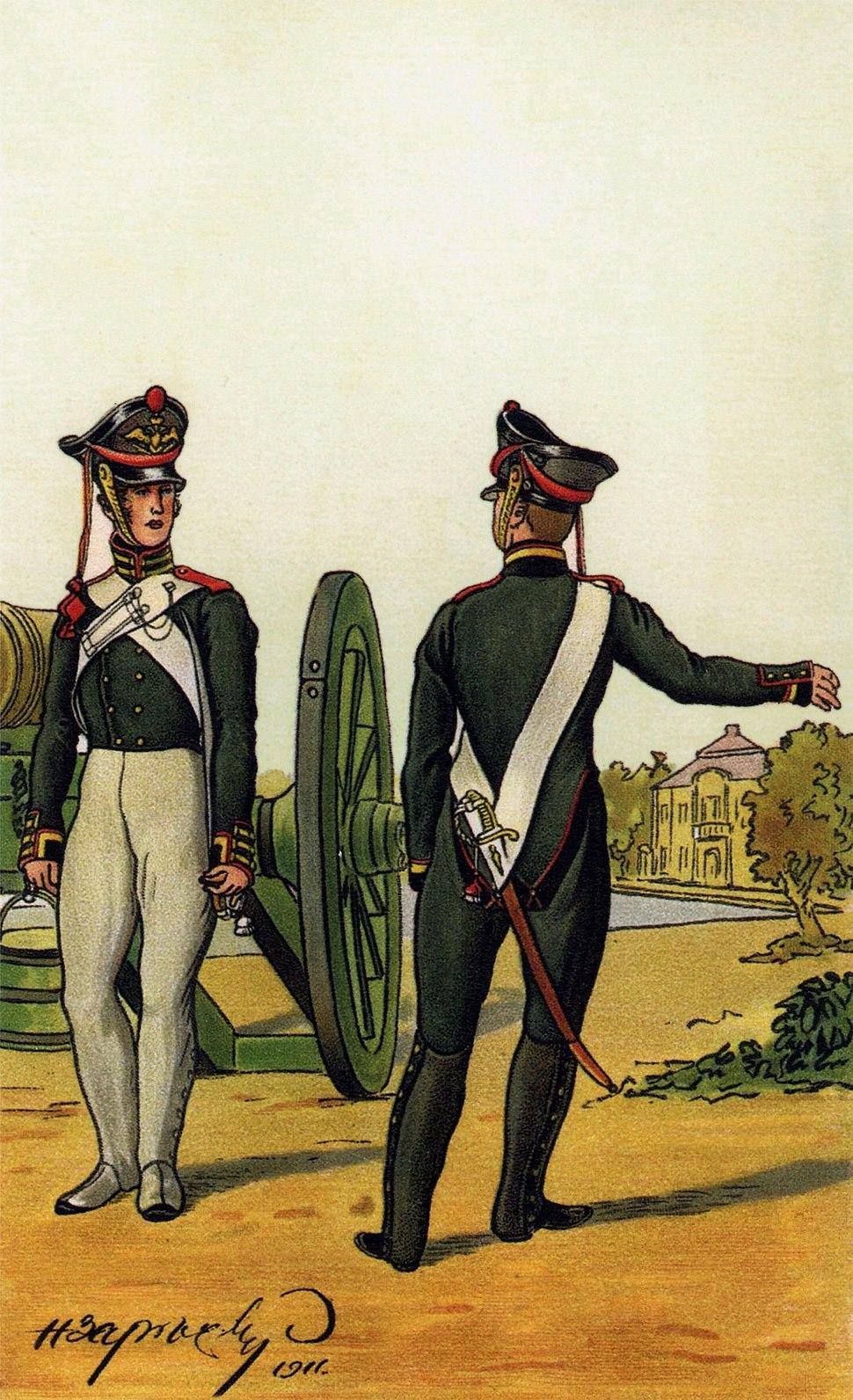 Artillerymen (1812) by Nikolai Zaretsky 1911