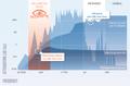 Attenuation chart-web (1).png