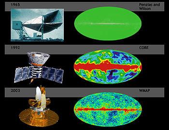 Evoluzione dello studio sulla radiazione cosmica di fondo, la fascia orizzontale al centro delle varie immagini è dovuta all'emissione della nostra galassia, che nelle osservazioni si somma alla radiazione di fondo.