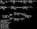 Biosynthesiswithgenecodesofthienamycin.png
