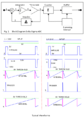 Block Diagram Delta-Sigma svg.png