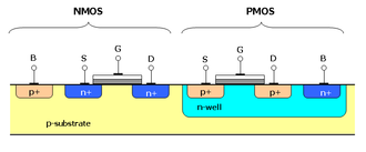 CMOS - Cross section of two transistors in a CMOS gate, in an N-well CMOS process