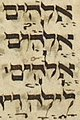 Crop of Hebrew manuscript meant to illustrate Hebrew punctuation paseq.jpg