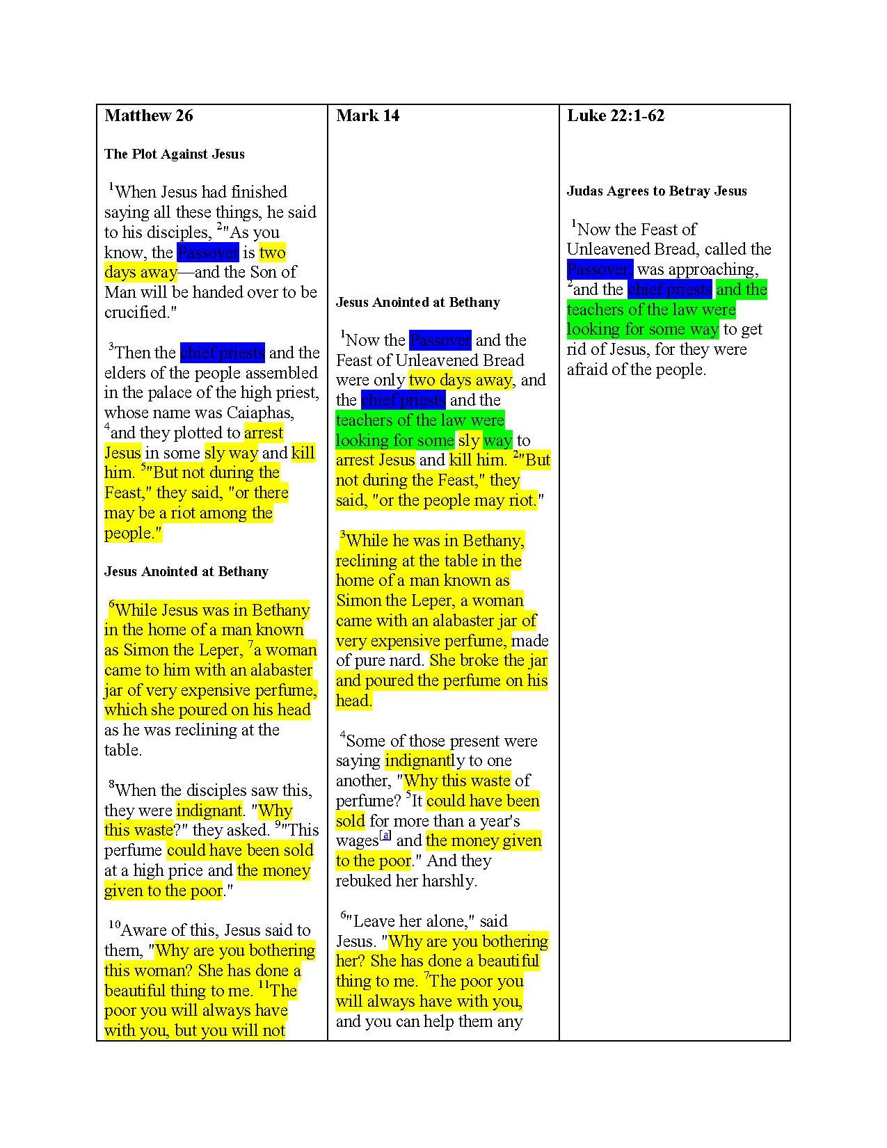 gospel of mark summary pdf