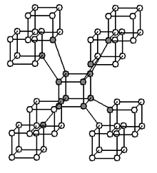 Allotropes of carbon - Wikipedia, the free encyclopedia