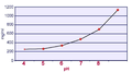 Cystine solubility in urine.png