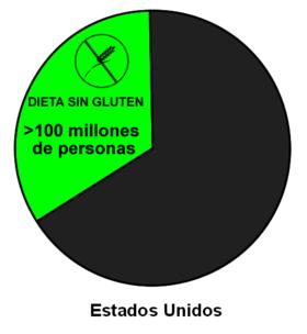 wiki fideos de trigo sarraceno y diabetes