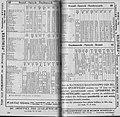Dienstregeling 1933 60.jpg