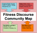 Discourse Community Map.png