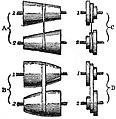 EB1911 - Mechanics - Fig. 109.jpg