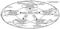 Effects of Investment in Education Sustainability in Quintuple Helix.png