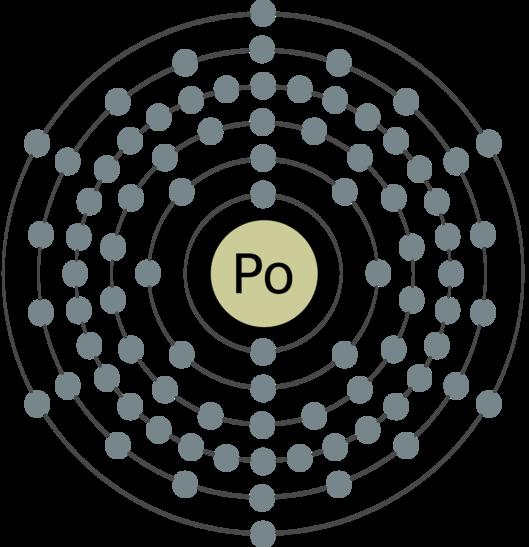 user polonium meta