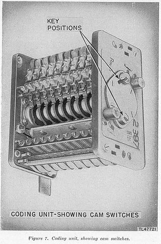 Identification friend or foe - Code generator from German WW II IFF-Radio FuG 25a Erstling
