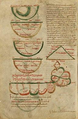 Etymologiae Vitr-14-3 f26v