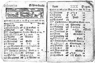 Name day - A Swedish calendar page from February 1712 with name days listed. Note that in Sweden, February 1712 had 30 days.