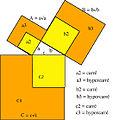 Fermat hypercarre 3.jpg