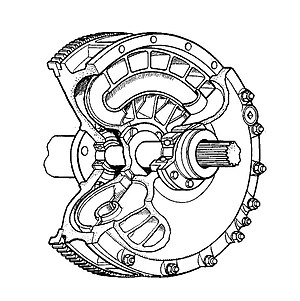 Fluid coupling - Daimler car fluid flywheel of the 1930s