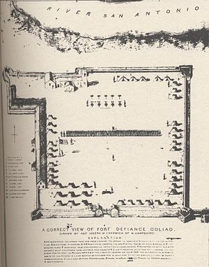 Presidio La Bahía - This map of the presidio was drawn in 1836.