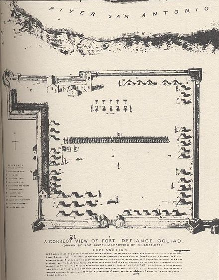 This map of the Presidio La Bahia was drawn in 1836. Fort Independence (Goliad) 1836.jpg