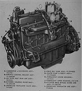 List of United States Army tactical truck engines - Wikipedia