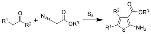 The Gewald reaction