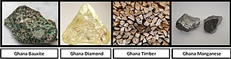 Economy of Ghana - Ghanaian mineral resources: bauxite, diamond, timber and manganese