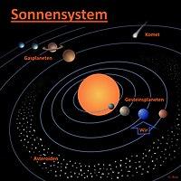 Grafik Sonnensystem.jpg