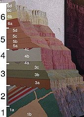 An exhibit with different rock layers cut out from a canyon wall