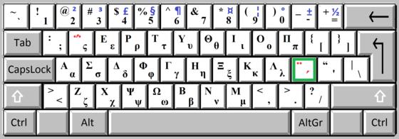 Modern Greek Keyboard Layout
