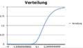 Gumbel-Verteilung.png