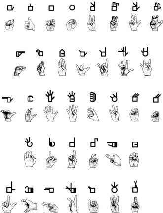 SignWriting - Handshapes and their equivalent in SignWriting