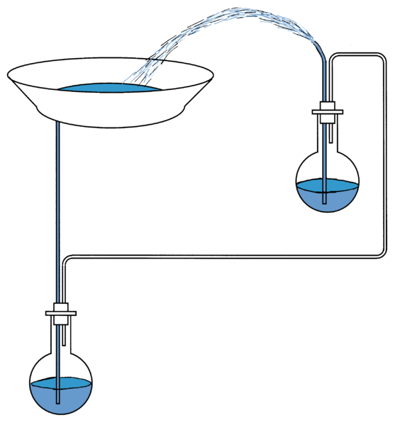 File:Heron's Fountain.png