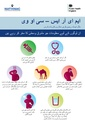 Information for those travelling to the Middle East - MERS-CoV - Urdu.pdf