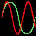 JacobiEllipticFunction SN.png