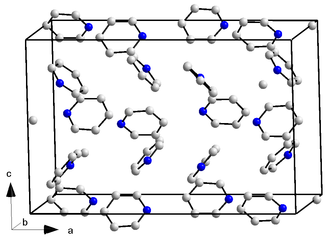 Pyridine - Crystal structure of pyridine