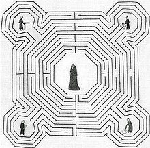 Labyrinth of the reims cathedral wikipedia - Dessin labyrinthe ...