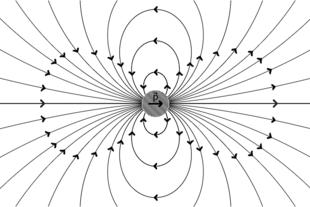 elettrostatica wikipedia