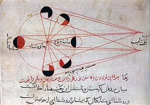 An illustration from Biruni's Persian book. It shows different phases of the moon.