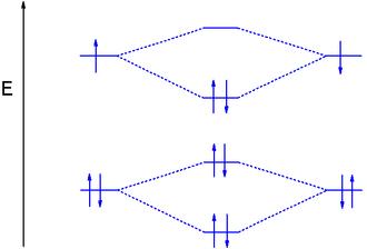 Molecular orbital diagram - MO diagram of dilithium
