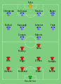 Man Utd vs Wigan 2006-02-26.svg