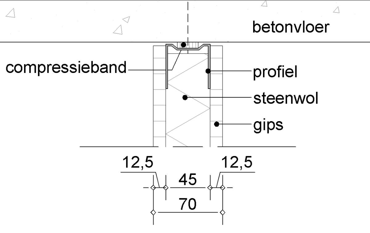 Metalstudwand Wikipedia