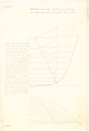 Method of fairing the bearding line around the bow and stern RMG J0826.png