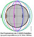 NNSS (5 Polarbahnen).png